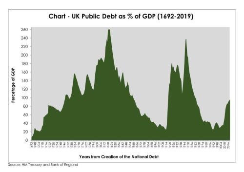 chart-debt-to-gdp_page_001
