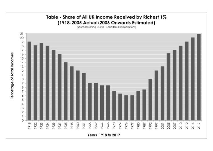 chart - income inequality_page_001